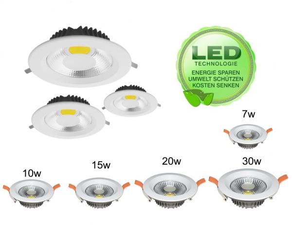 LED Panel Glas Downlight Einbaustrahler DeckenLeuchte COB Einbau 10W 20W 30W IP